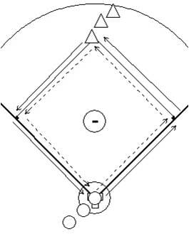 3 Basic Softball Drills To Build Fundamental Skills
