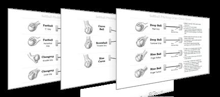 Softball Pitching Grips eBook — Softball Spot