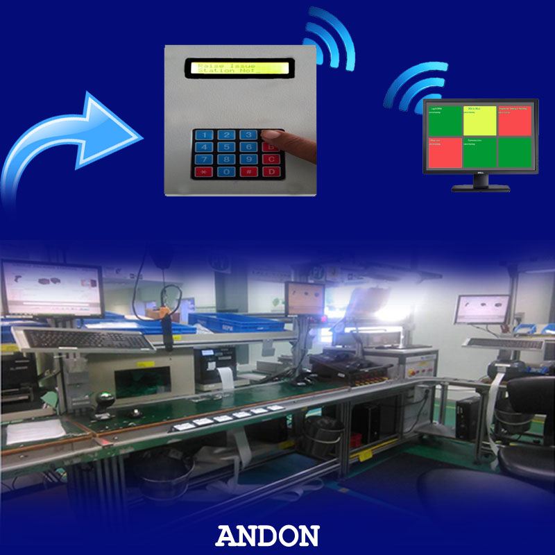 Andon System | Leading Manufacturer in India