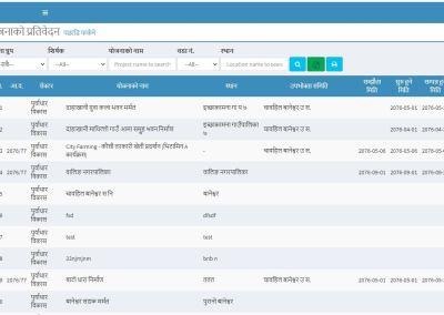 Planning Management System Software