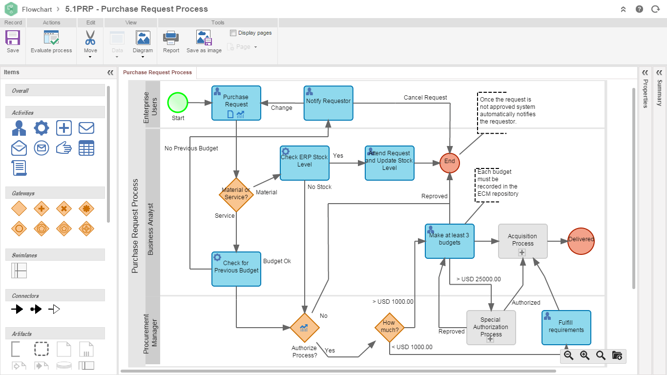 diagram example business process modeling notation ba falcon ecu wiring bpmn softexpert software