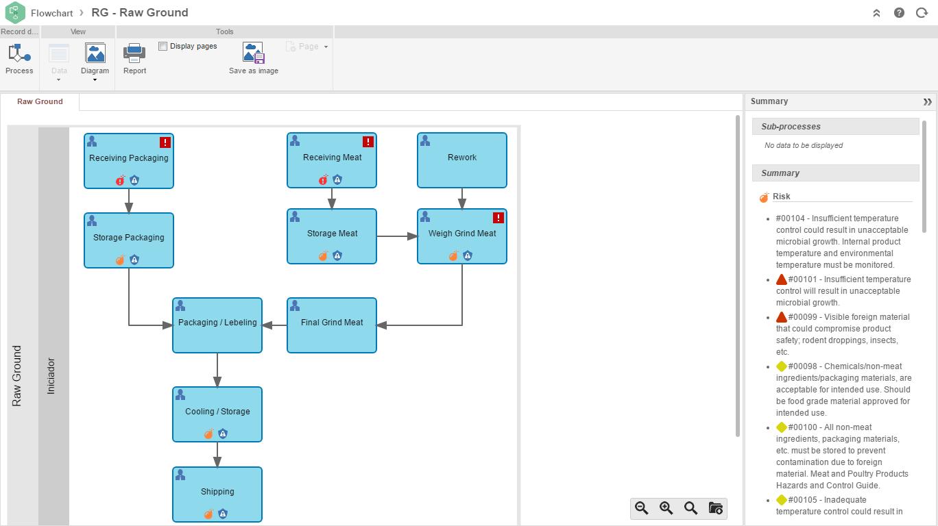 production process flow diagram [ 1368 x 768 Pixel ]