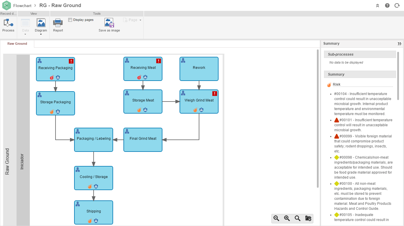 small resolution of production process flow diagram