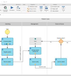 business process modeling bpmn  [ 1366 x 768 Pixel ]