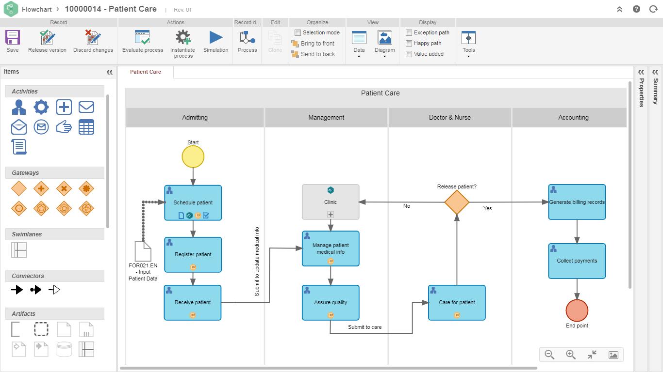 hight resolution of business process modeling bpmn