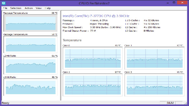 CPUID PerfMonitor Free Download