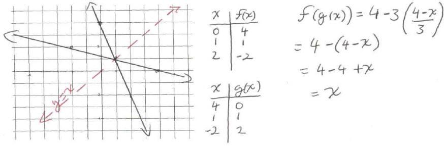 math 1111 test 2