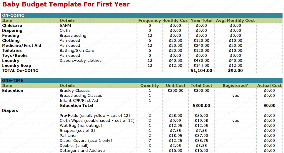 FirstYearBabyBudgetTemplate  Soft  Templates