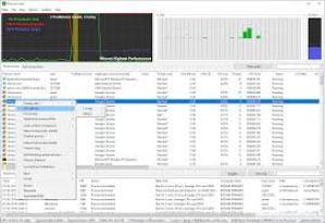 Process Lasso 10.3.0.50 Crack 2021