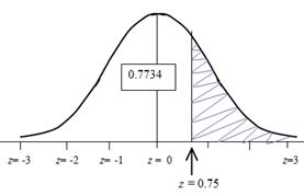 Normal distribution word problems worksheet
