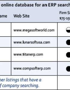 Sample data erp search also free softselect software listing toolset purpose and limitations rh