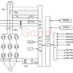 Soft Starter Wiring Diagram Parts Of A Cruise Ship Medium Voltage Mv