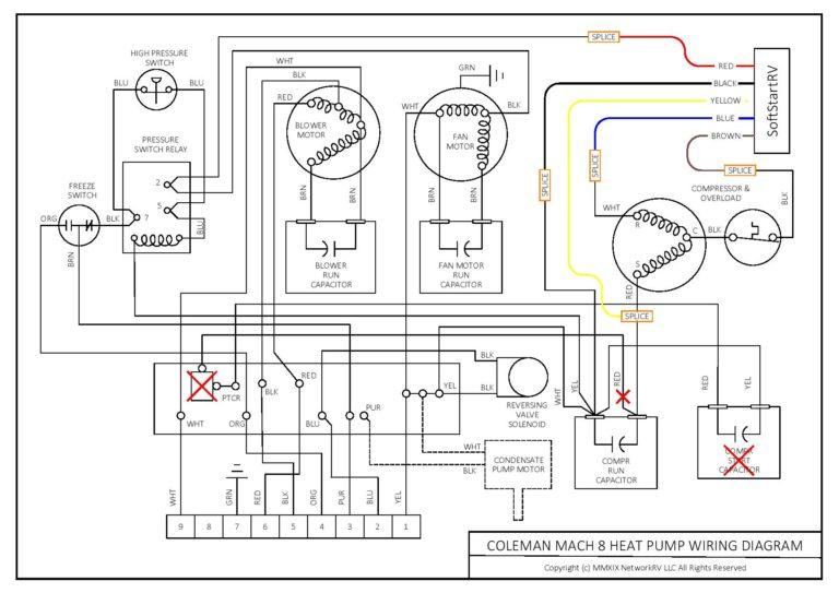 SOFTSTARTRV WIRING DIAGRAM-Coleman Mach 8 HEAT PUMP