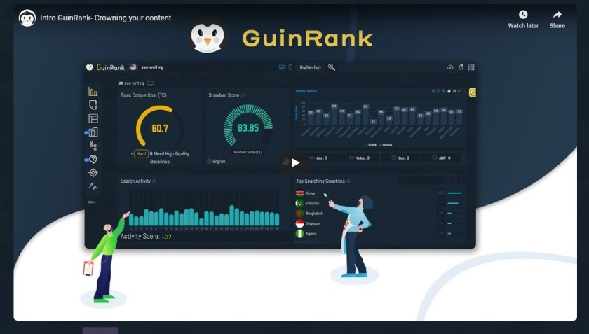 GuinRankReview : Create Content That Google Wants to Rank! Using This The Ultimate SEO Content Optimization Ai Tool