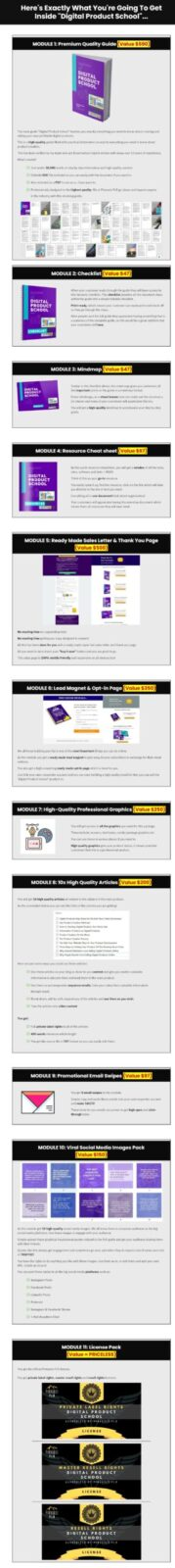 Brand NEW Premium Quality Done For You PLR Sales Funnel You Can Rebrand And Sell As Your Own Starting Today!