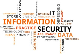 Information Security Keywords