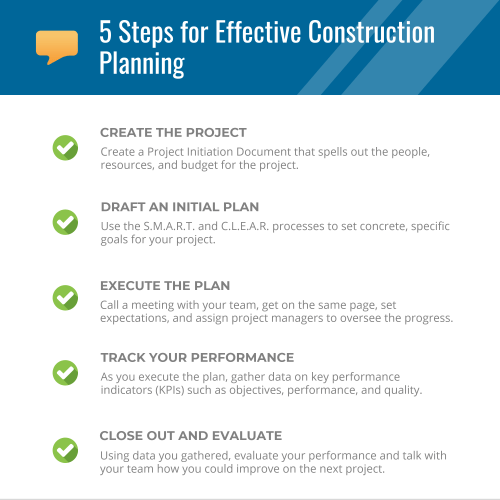 small resolution of click to download and save our 5 steps