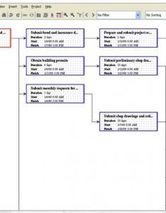 Screenshot also the benefits of using  pert chart for project planning rh softwareadvice