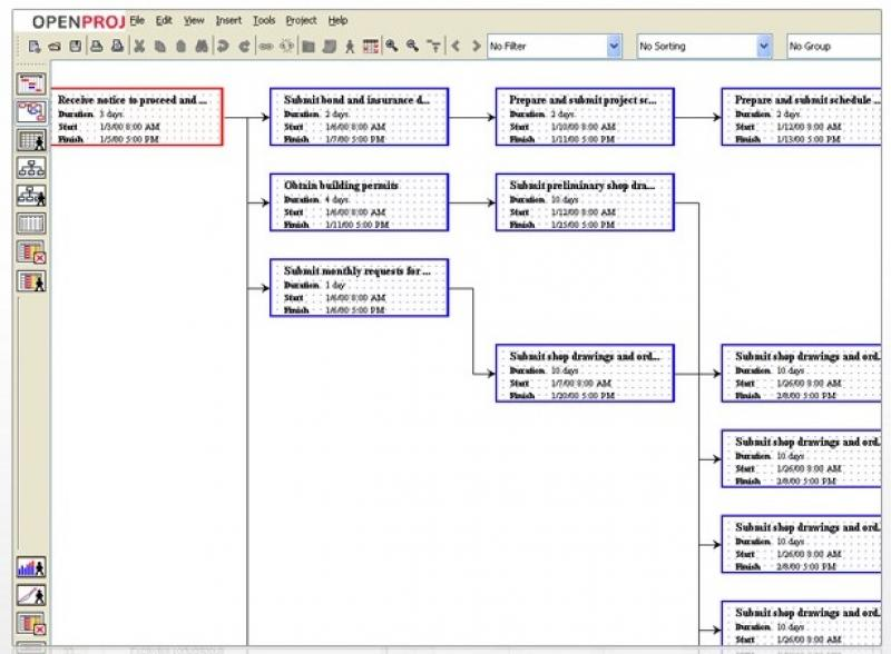 flow diagram tool open source 2000 7 3 powerstroke glow plug relay wiring the benefits of using a pert chart for project planning