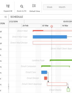 Screenshot also the top project management gantt charts compared rh softwareadvice