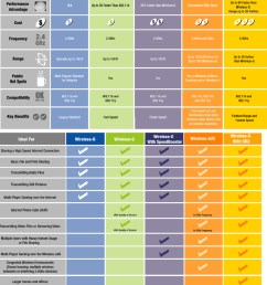an easy to understand chart  [ 882 x 1040 Pixel ]