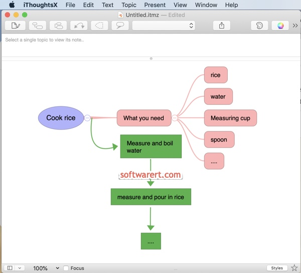 Create workflow chart using iThoughtsX on Mac