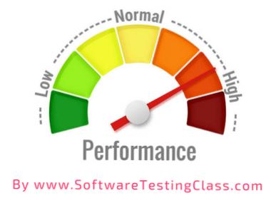 Endurance Testing In Software Testing