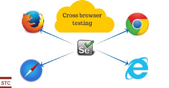 Cross browser testing using Selenium Webdriver