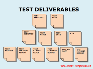 Test Deliverables