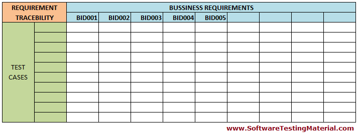 Requirements Traceability Matrix RTM SoftwareTestingMaterial - Software testing requirements