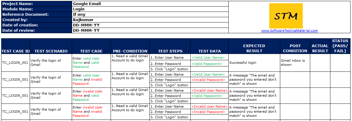 Test case template with explanation software testing for Sample test data template