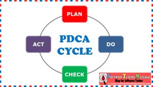 PDCA Cycle (Plan Do Check Act) in Software Development Life Cycle