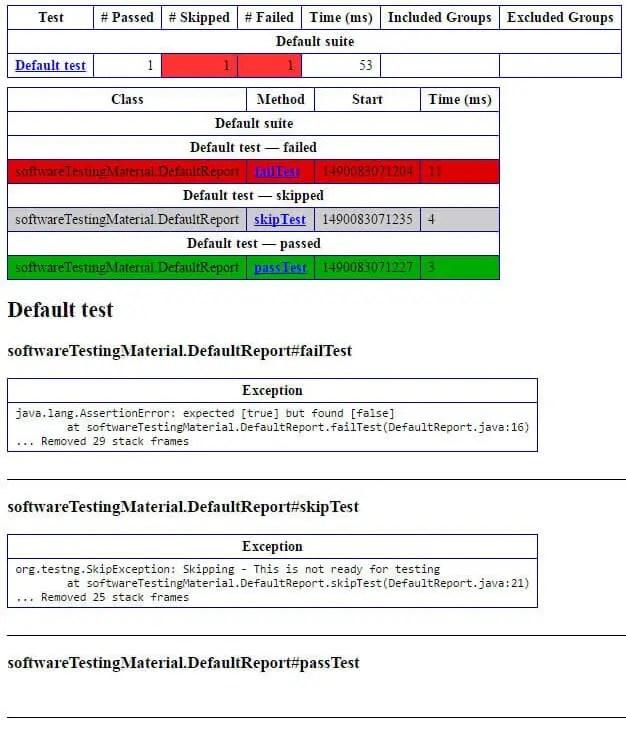 TestNG Default Report