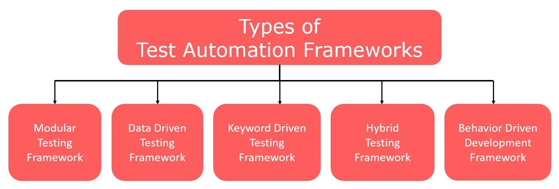 Framework guide robot pdf user