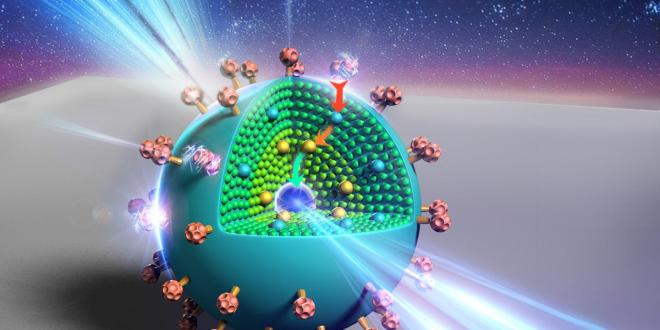 Multi-layer nanoparticles glow when exposed to invisible near-infrared light | KurzweilAI