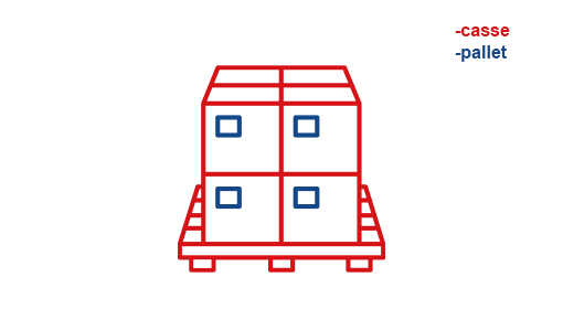 SOGEDIM logistica e spedizioni imballaggi per il trasporto terziario