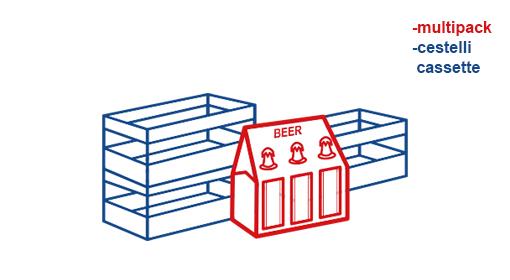 SOGEDIM logistica e trasporti di packaging, confezioni imballaggio secondario multiplo