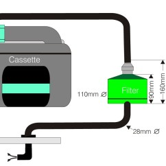 Thetford Cassette Toilet Wiring Diagram How To Draw A System Sog 2 Kit Type For C2 C3 C4 Toilets