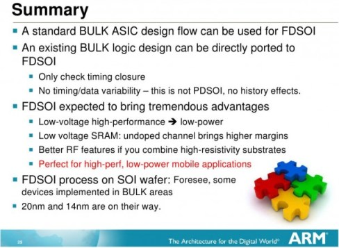 Slide 29 from ARM's presentation