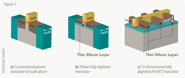 FD transistors