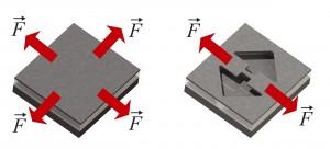 Strained silicon nanowires