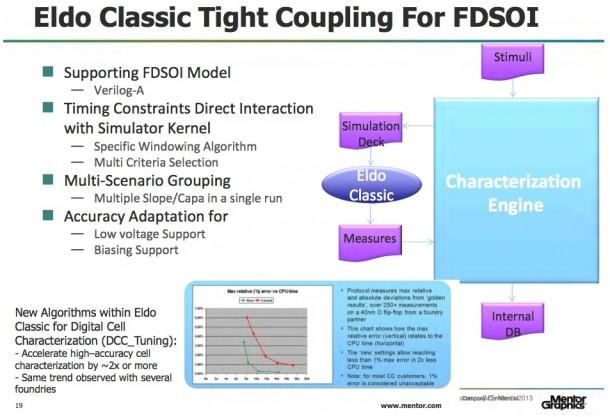 Mentor FDSOI slide 19