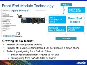 Click to enlarge. (Courtesy: Techinsights' Teardown.com and IEEE S3S Conference)