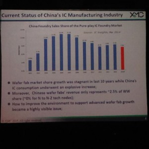 XMC slide shown during Semicon China 2015 show the challenges facing fabs in China.