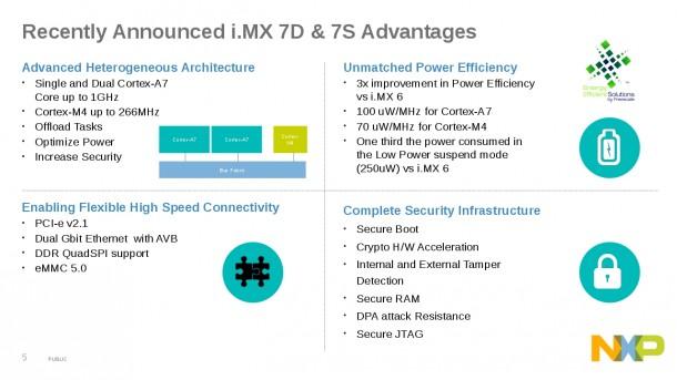 NXPiMX7advFDSOIslide5