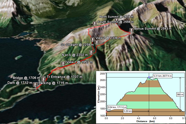 The Mount Indefatigable trail - hitting both north and south peaks.