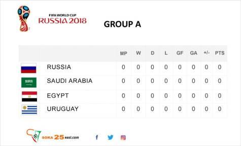 Egypt soka group