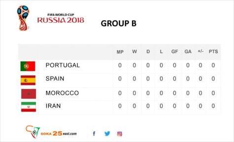 Morocco Soka Group