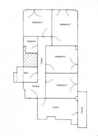 Alquiler de Apartamentos en Guipzcoa