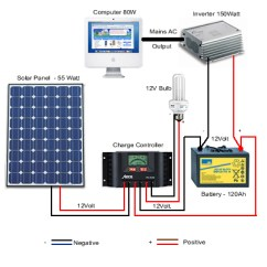 Solar Panel Wiring Diagram Dual Battery Isolator Switch All Data Diy Schematic Simple System